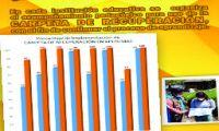 verificación el uso de la CARPETA DE RECUPERACIÓN pedagógica en la comunidad de Cayhuachahua del distrito de Lucre, UGEL Aymaraes.