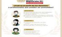 Minedu recibirá inscripciones de candidatos a Palmas Magisteriales hasta el 30 de junio